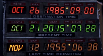 Back to the Future 2015!